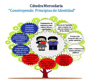 Catedra Mercedaria